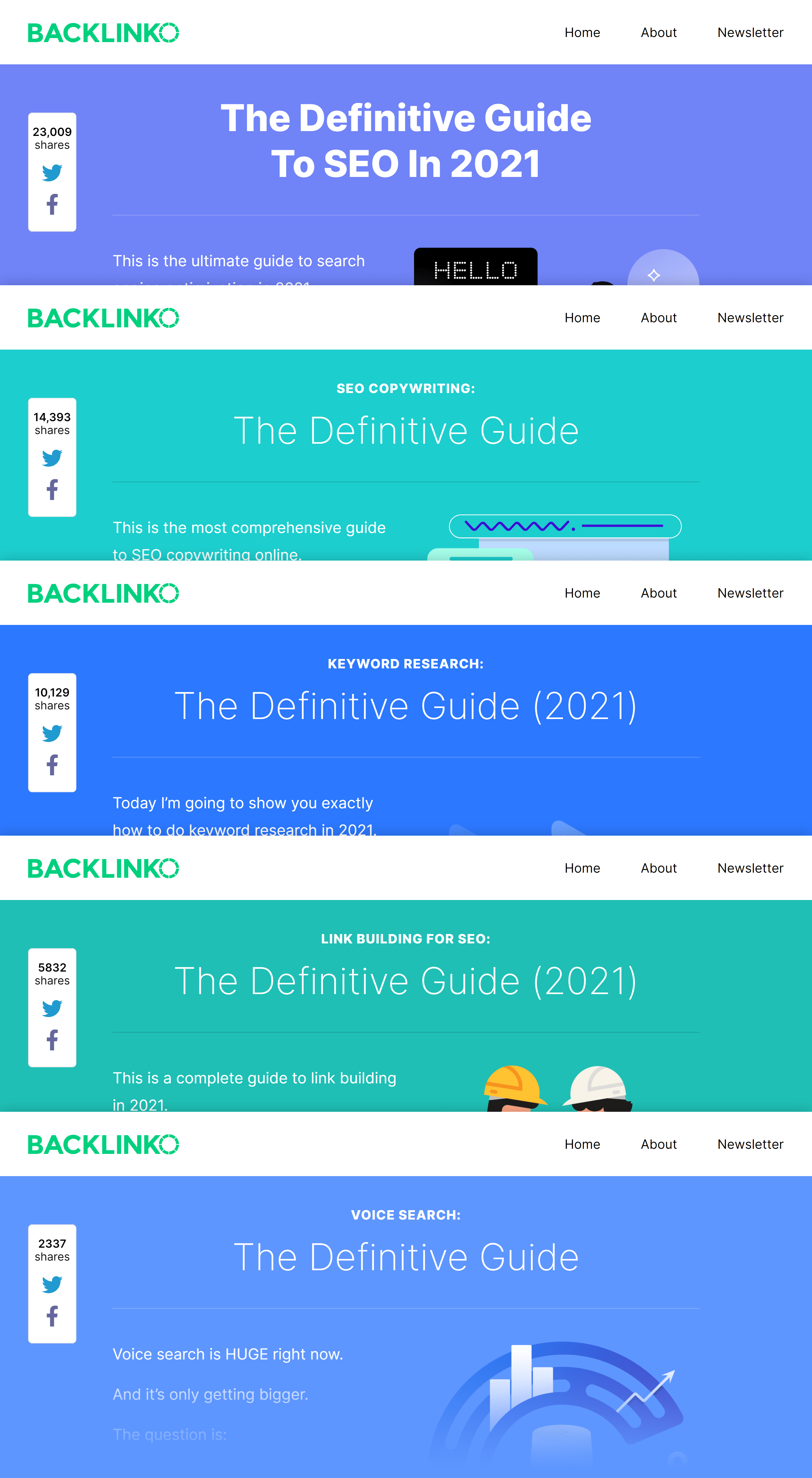 Backlinko – Guides collage