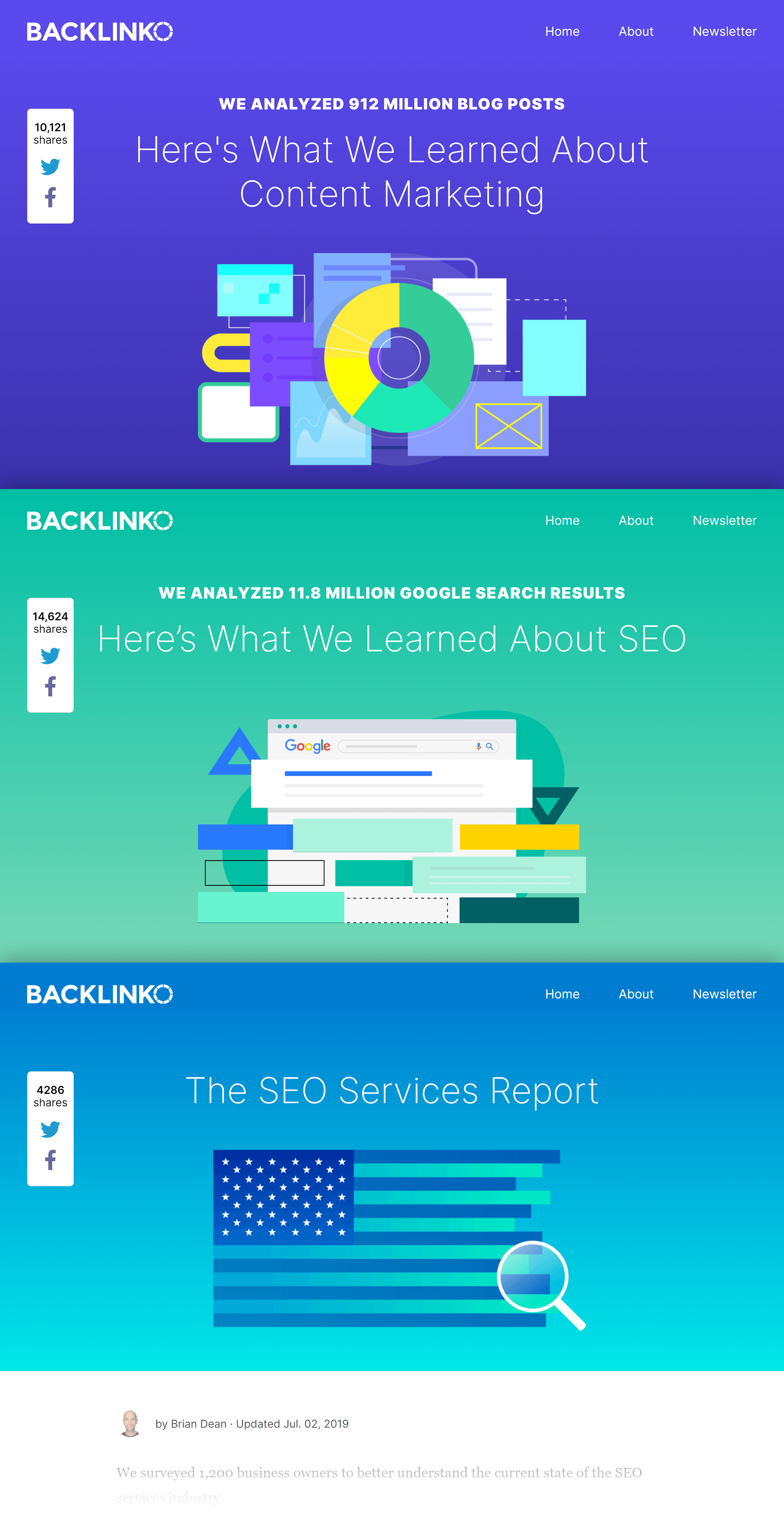 Backlinko – Research focused content