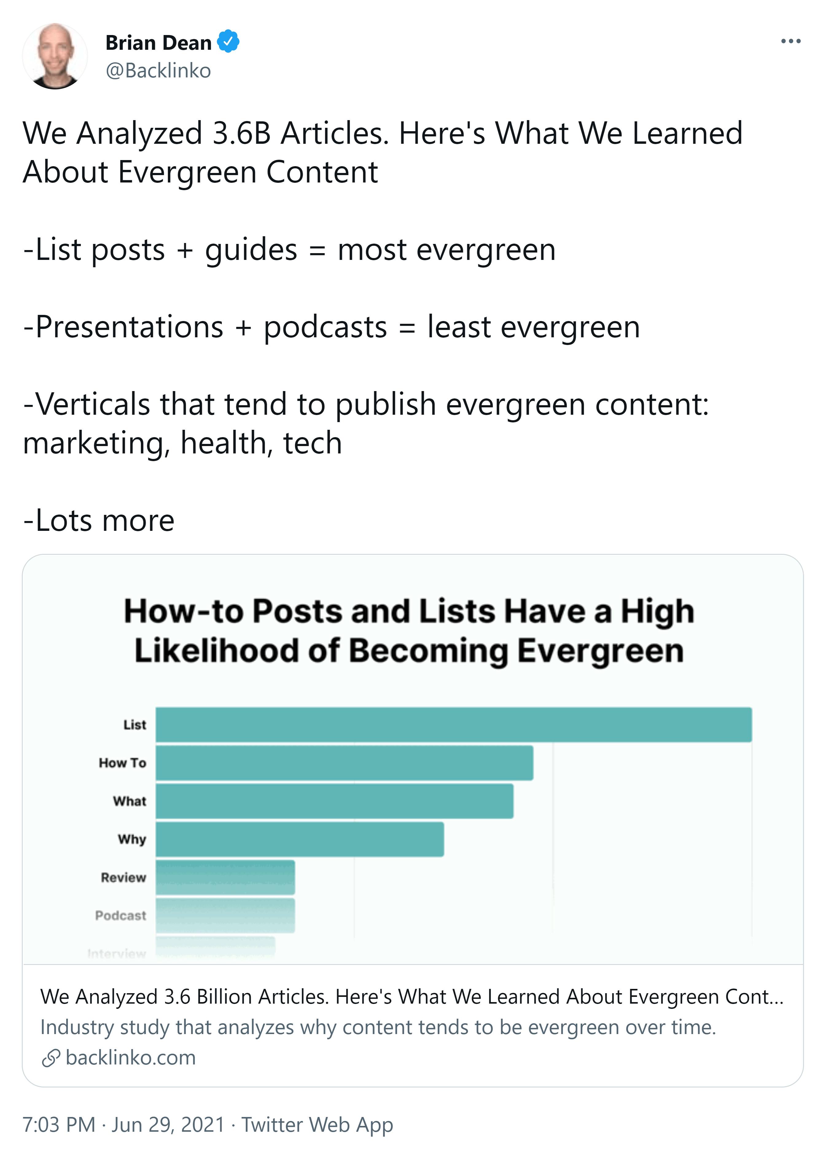 Backlinko – Tweet with chart