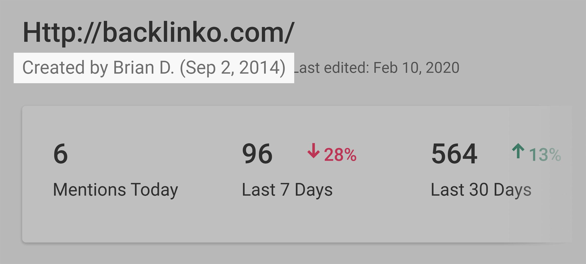 Buzzsumo – Backlinko – Monitoring since 2014