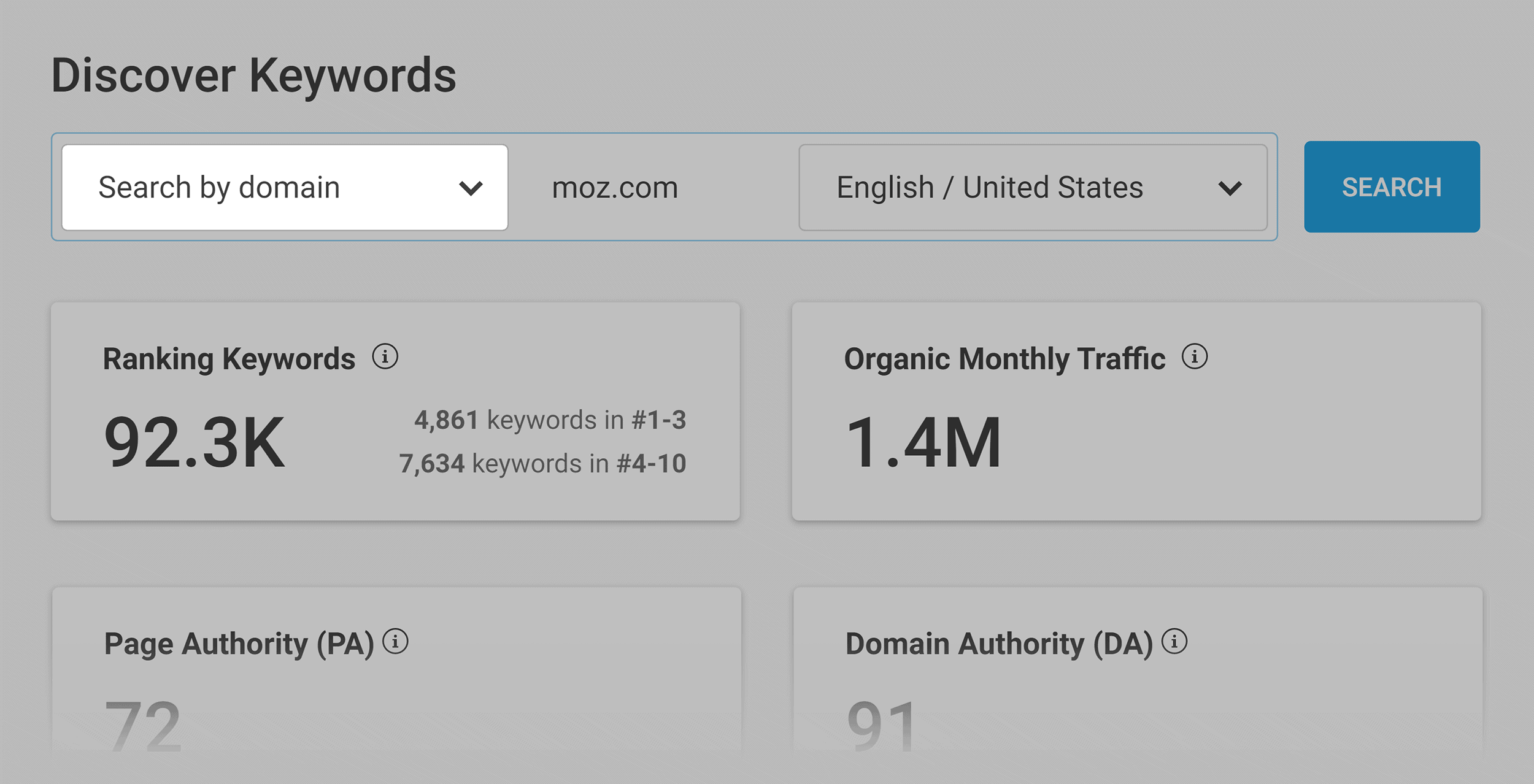 Buzzsumo – Discover keywords – Search by domain