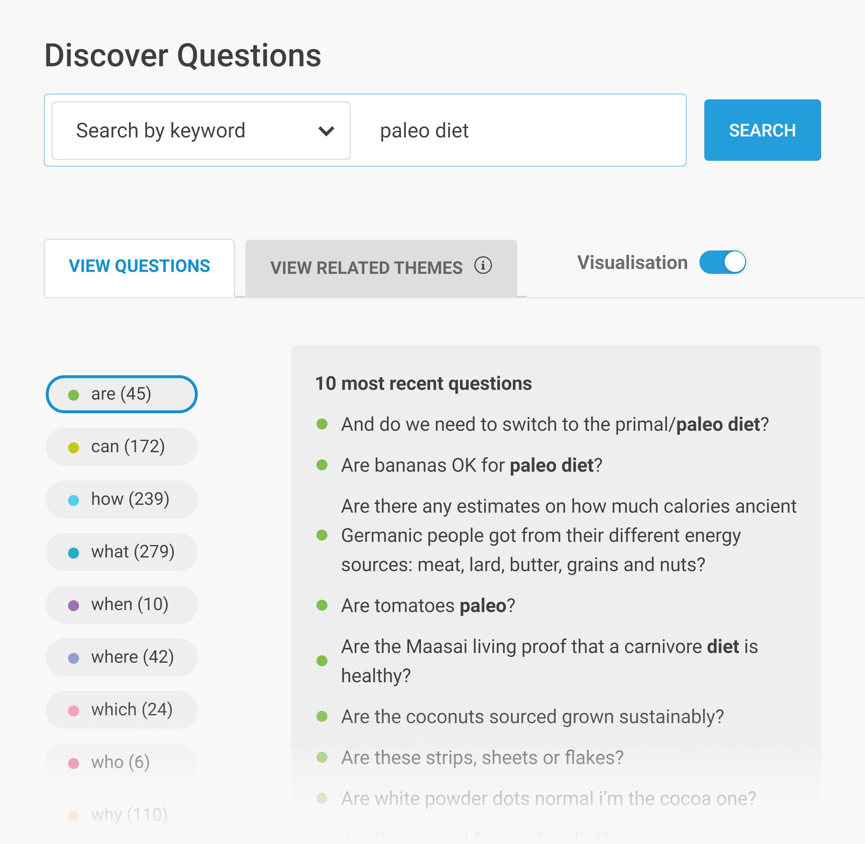 Buzzsumo – Discover Questions