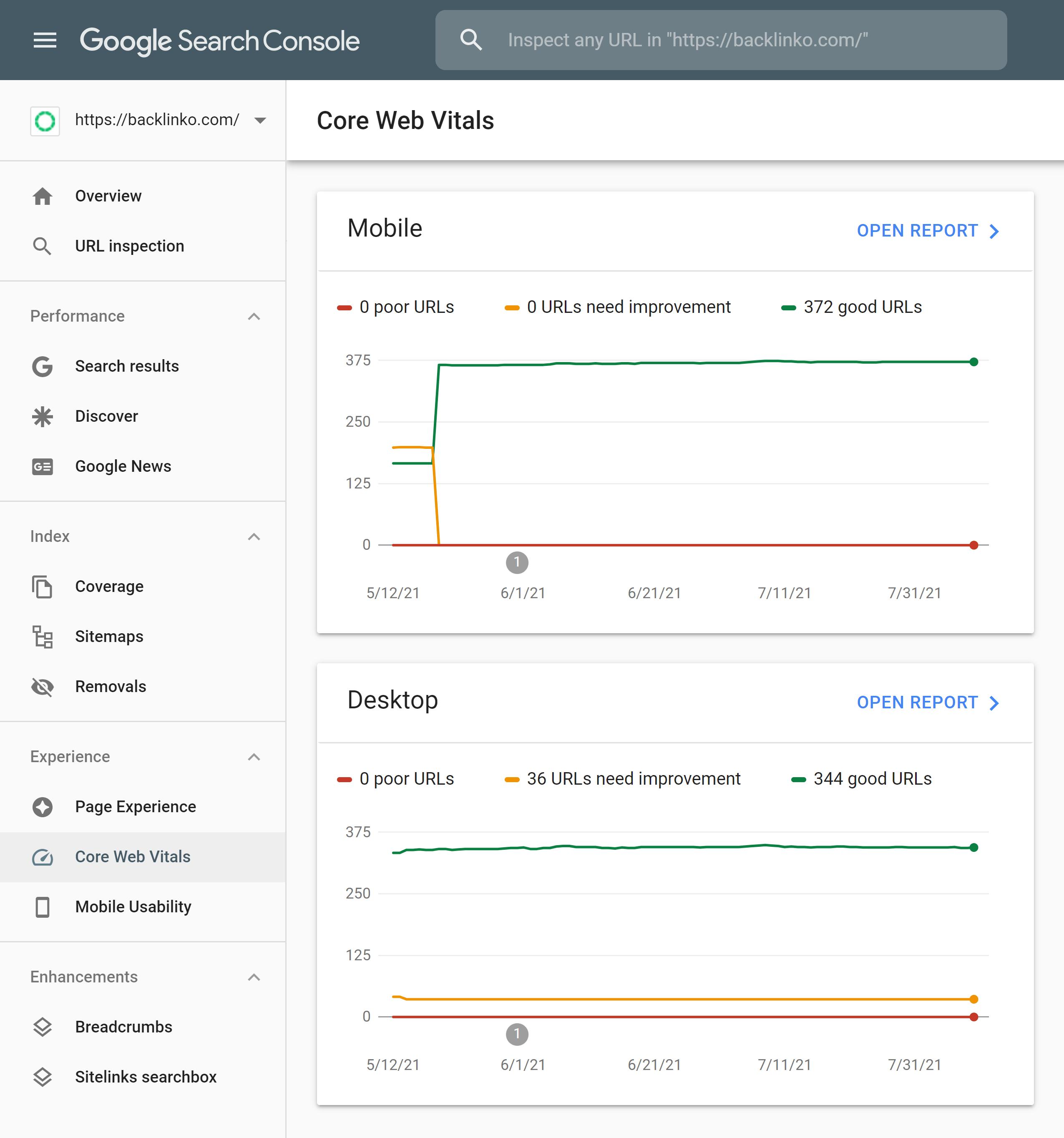 Google Search Console – Core Web Vitals
