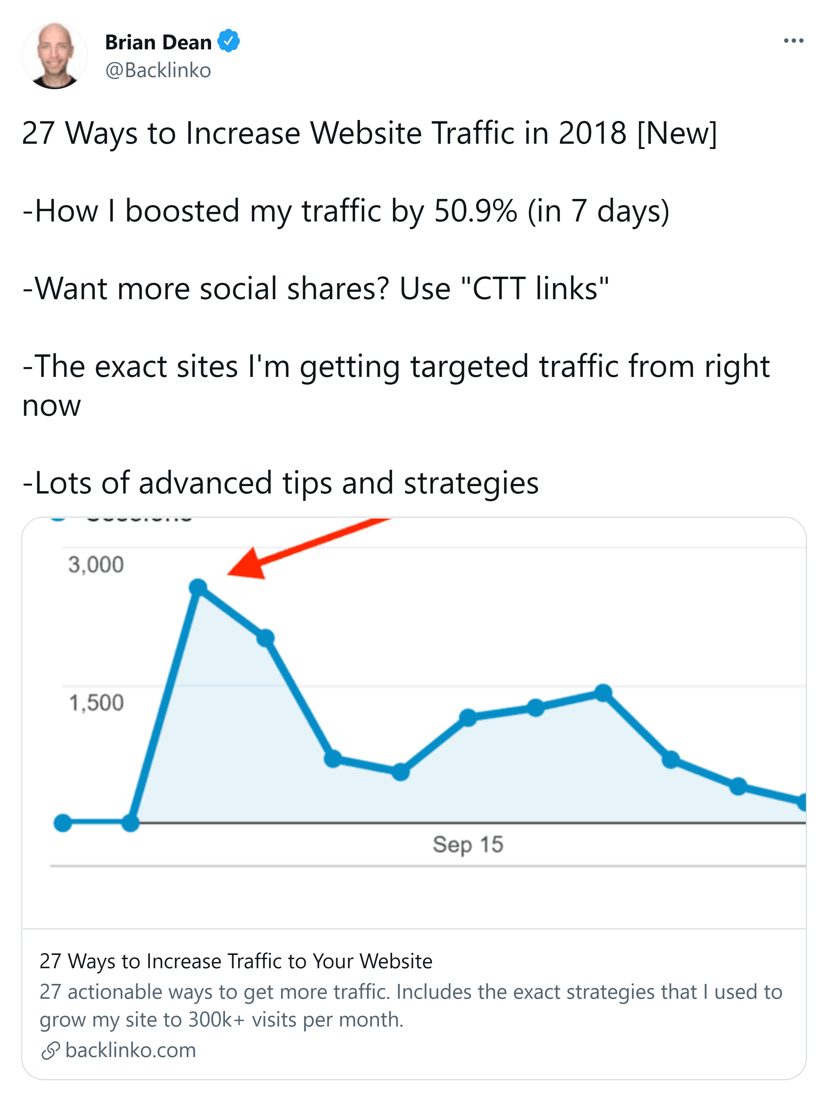 Increase website traffic – Relaunch tweet