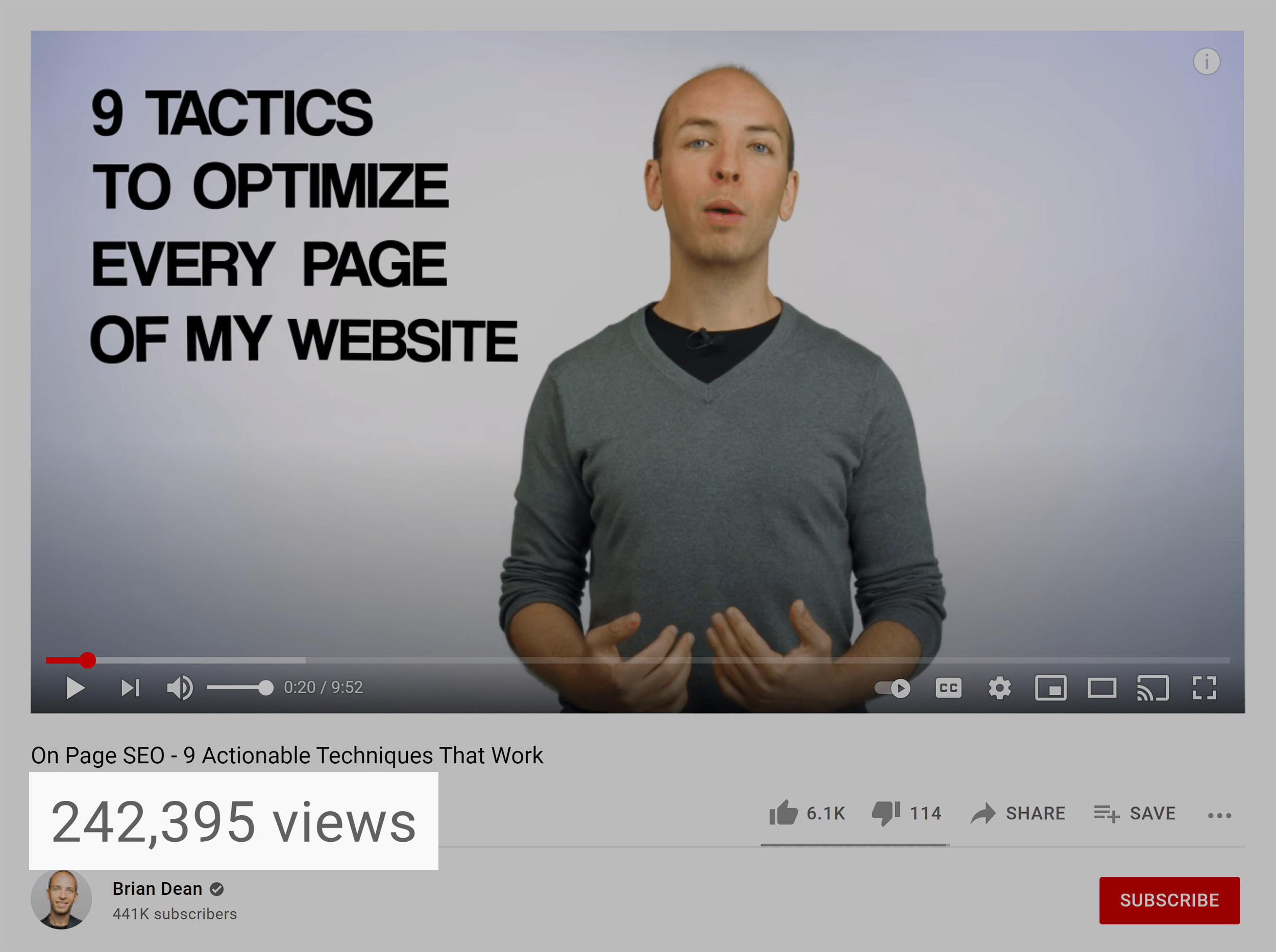 On page SEO – Video views