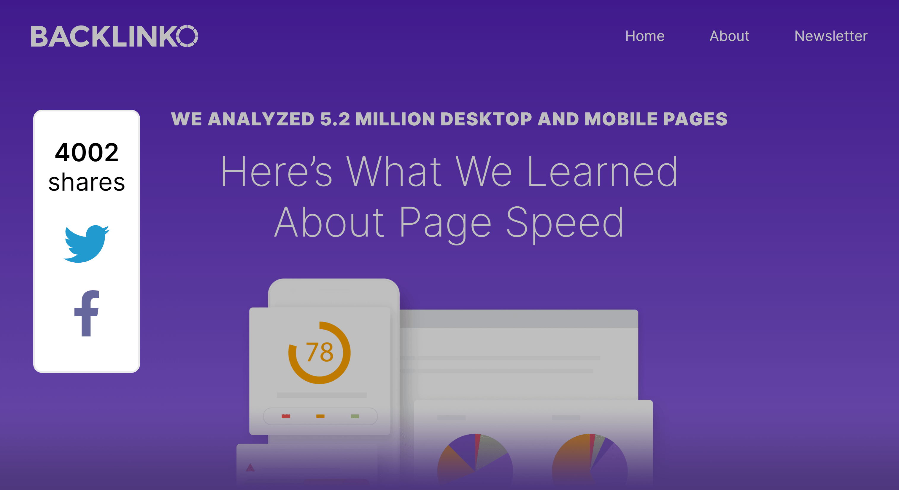 Page speed stats post – Social shares
