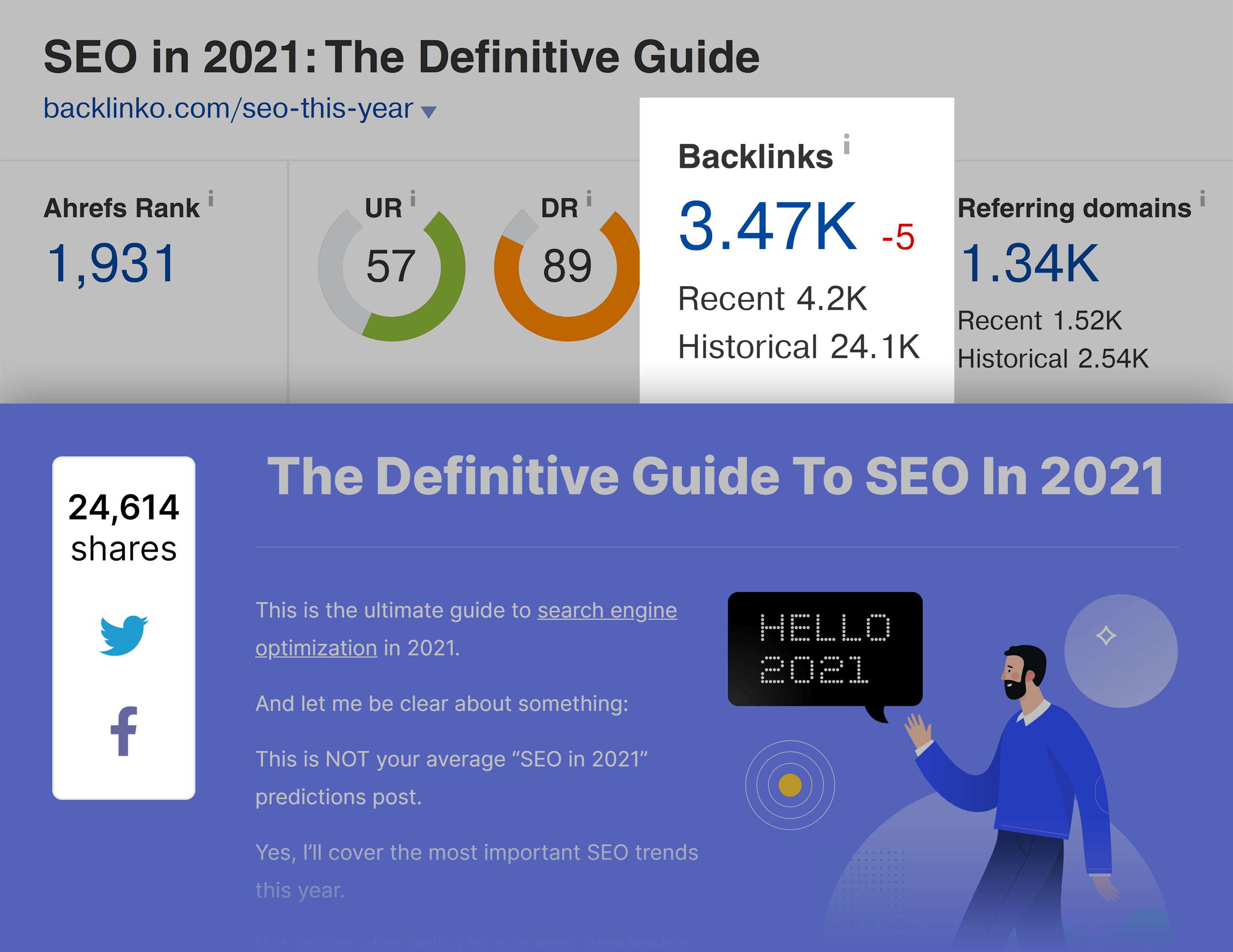 SEO this year – Links and shares