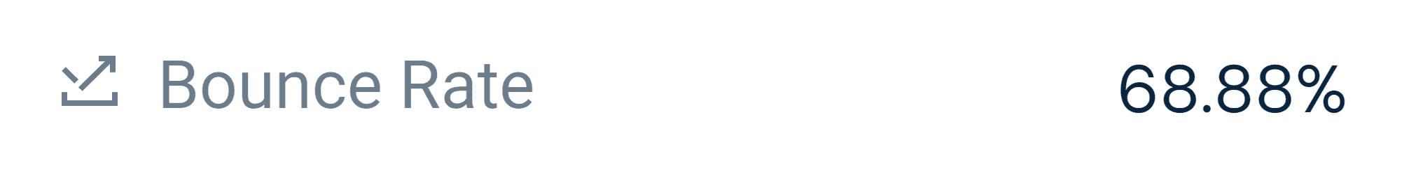 Similarweb – Engagement – Bounce rate