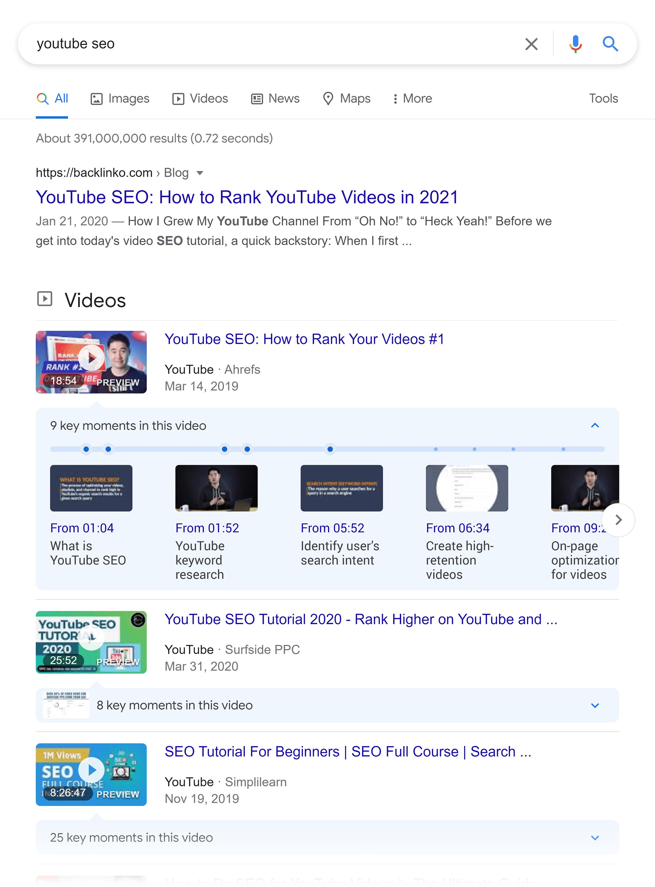 Videos in Google SERP – YouTube SEO