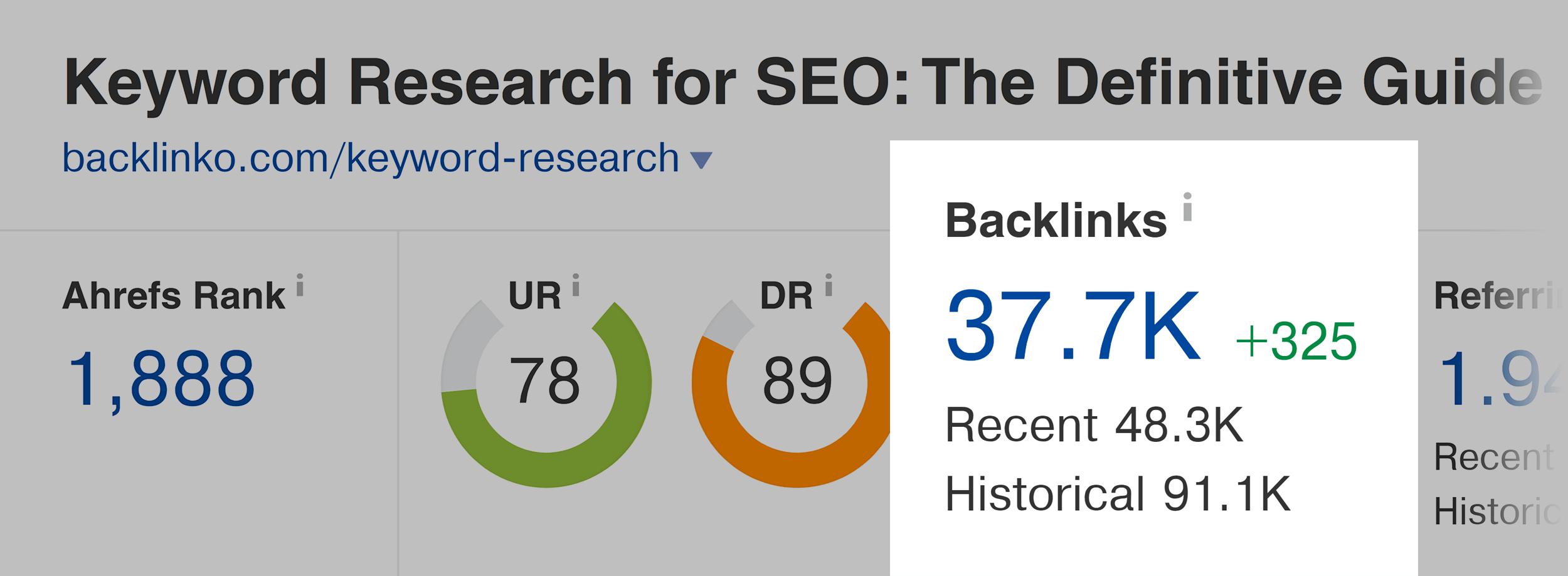 Ahrefs – Keyword research – Backlinks