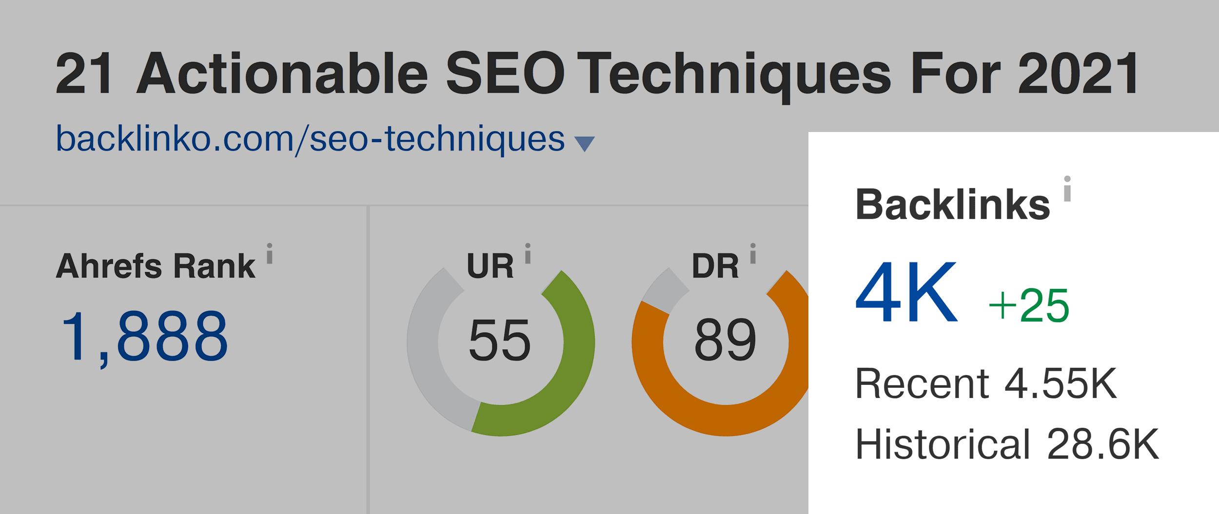 Ahrefs – SEO techniques – Backlinks