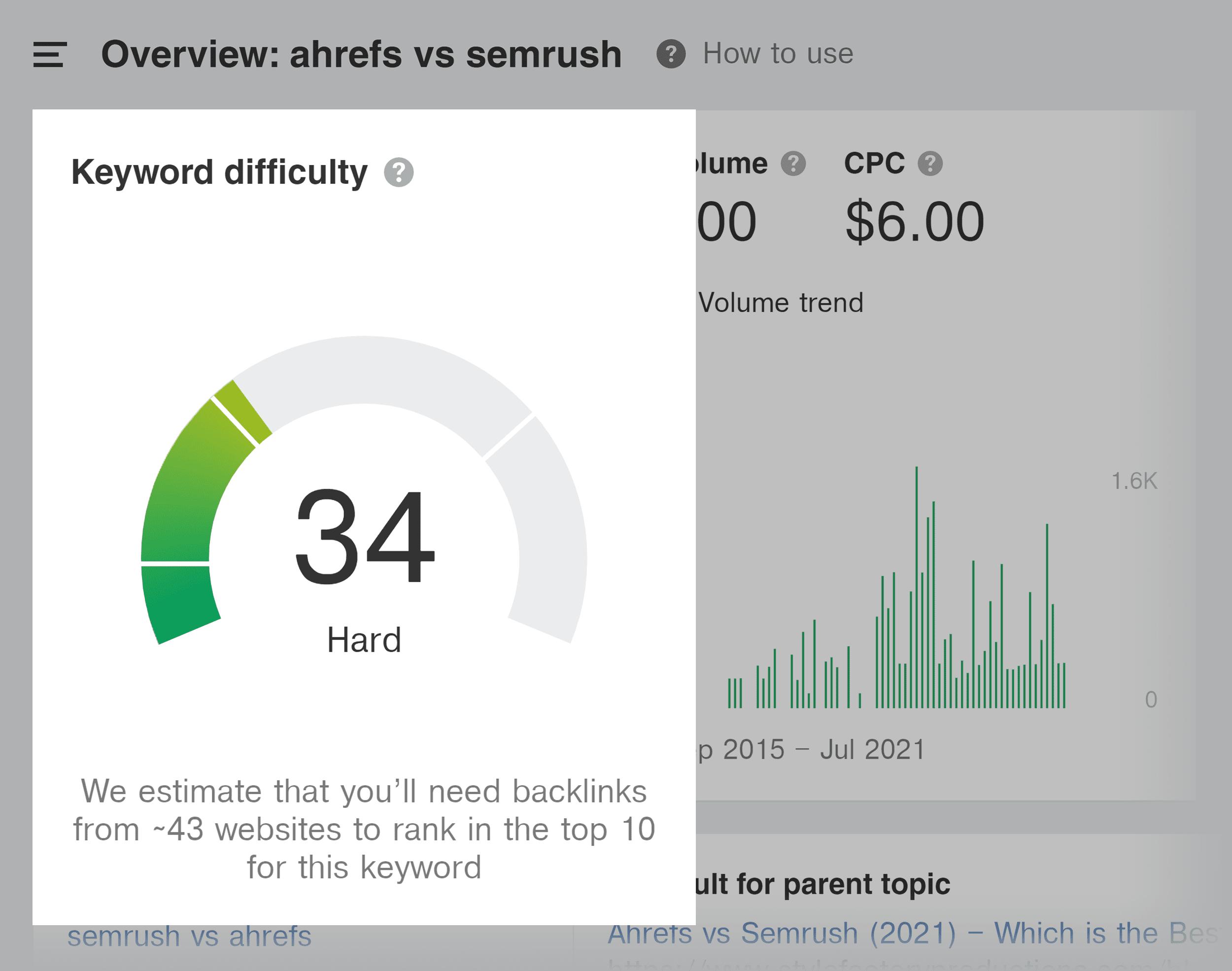 Ahrefs vs SEMrush – Keyword difficulty