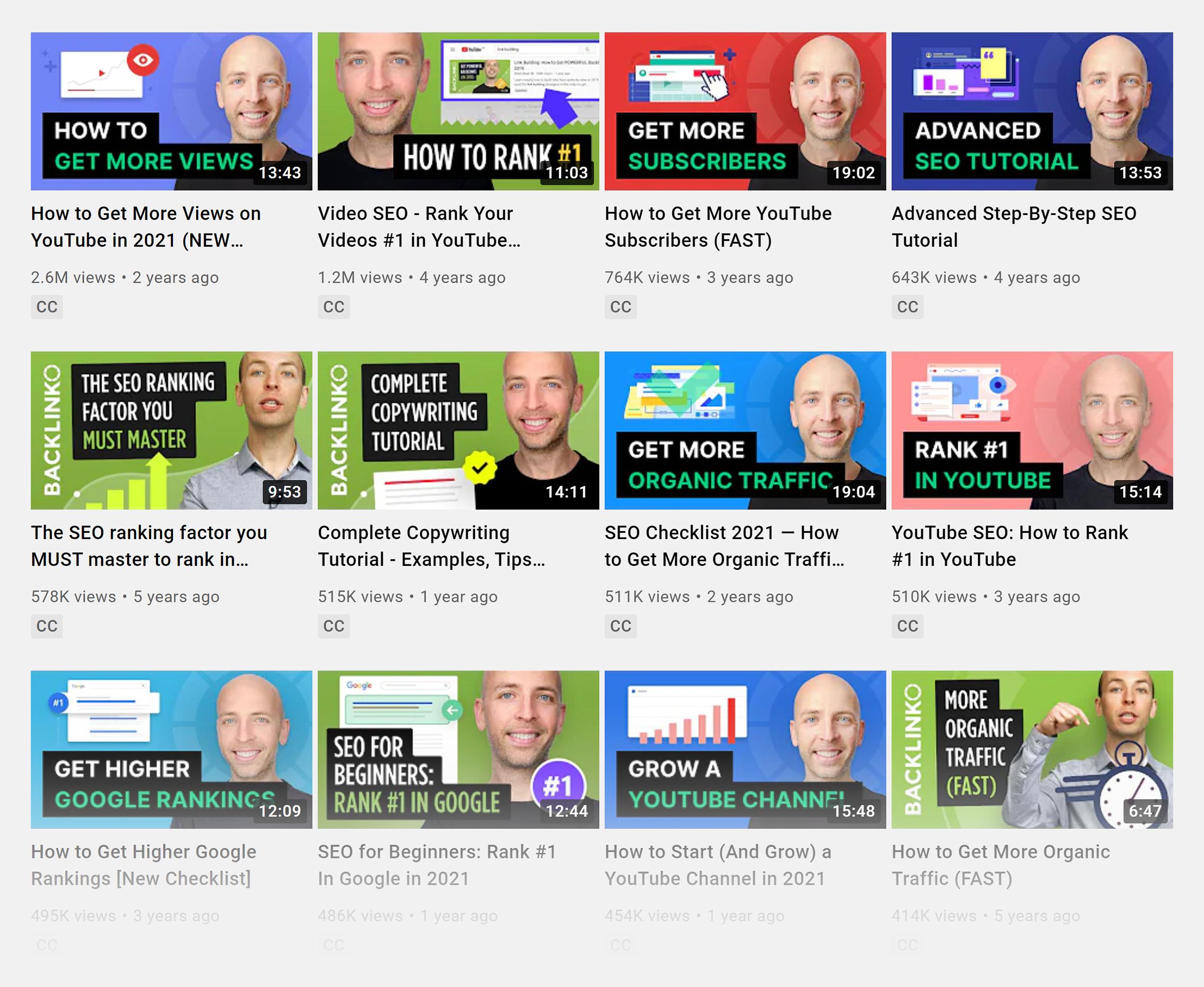 Backlinko – Most popular videos