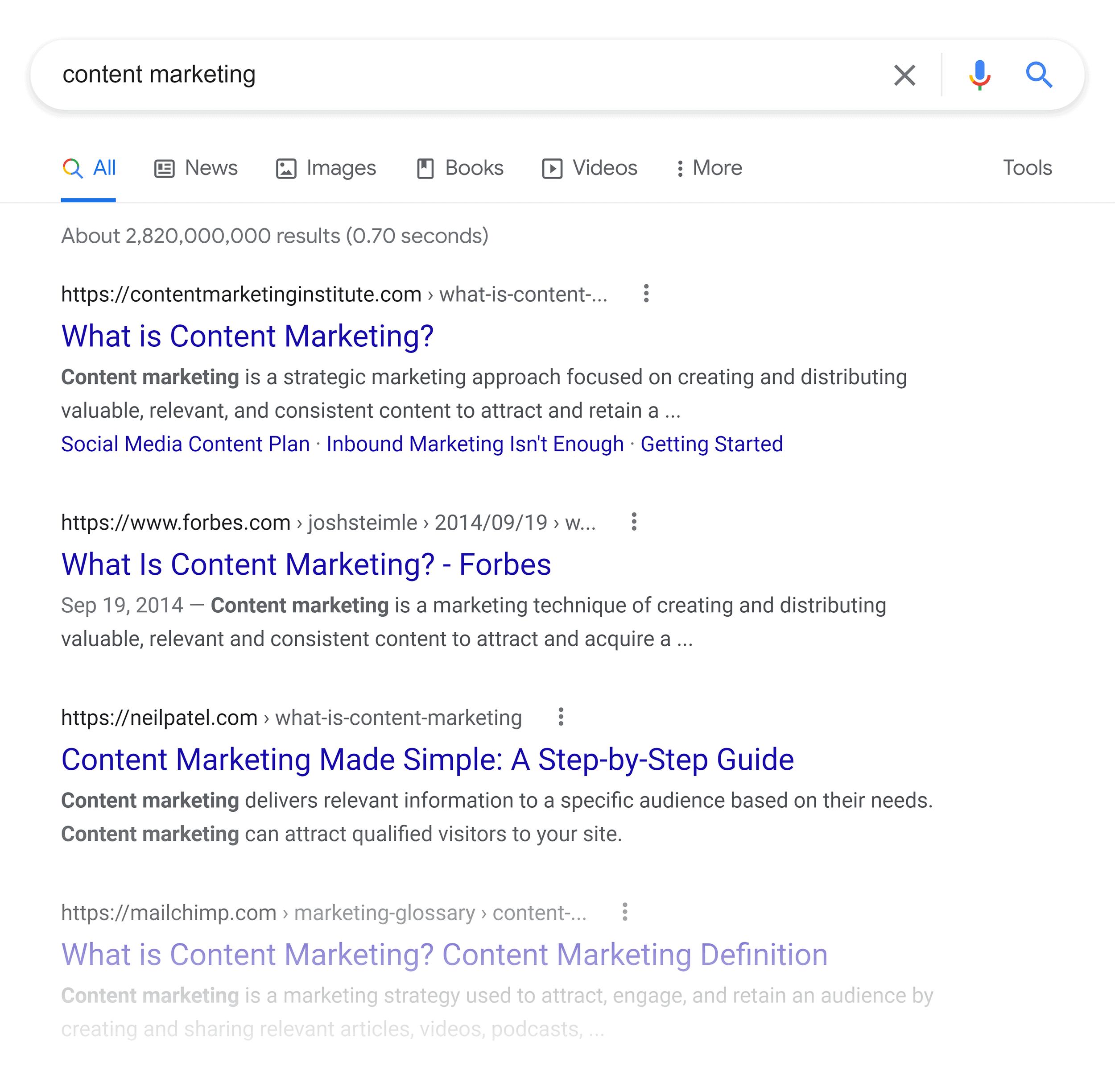 Google SERP – Content marketing