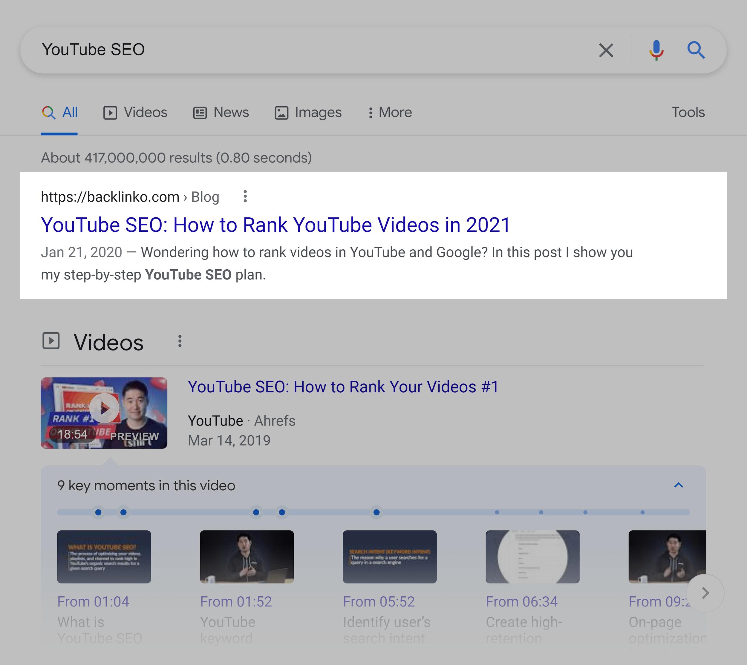 Google SERP – YouTube SEO