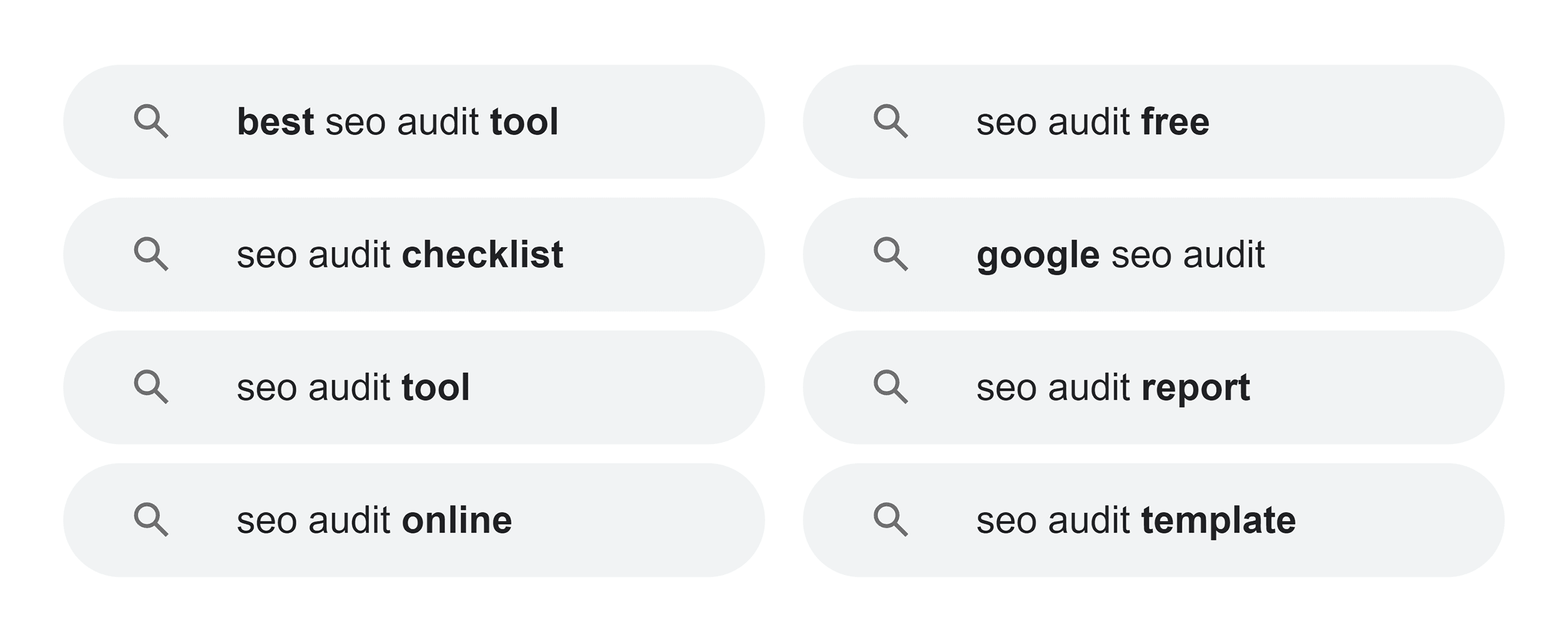 SEO audit – Searches related to