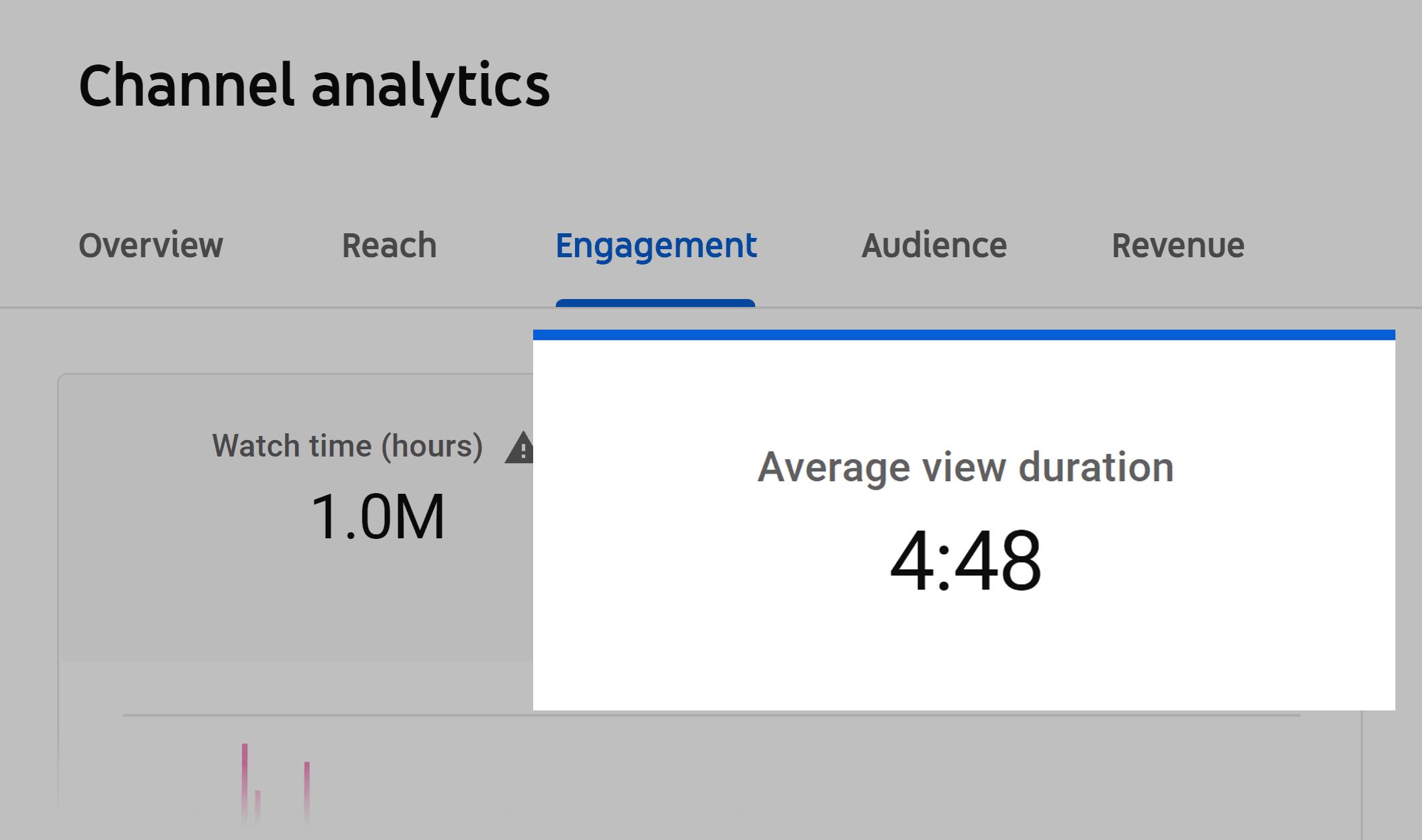 YouTube analytics – Audience retention