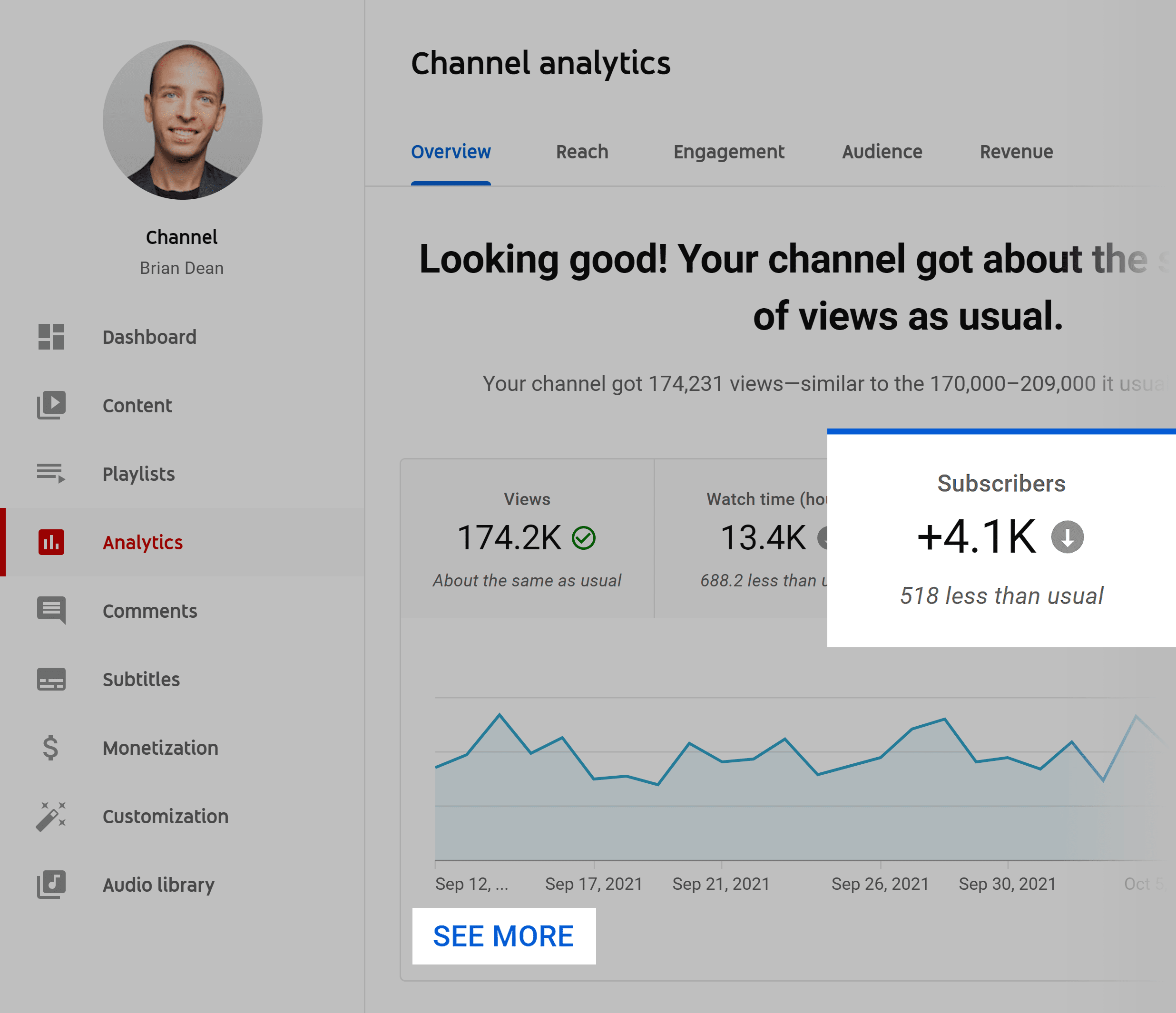 YouTube analytics – Subscribers – See more